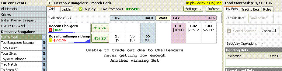 Cricket trading system review